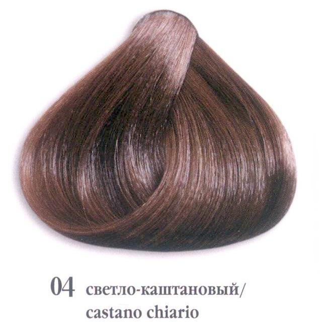 16 ноя 2007 Тонирование - легкое изменение оттенка волос, используется для придания насыщенности цвету.